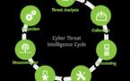 Threat Intelligence : le cycle du renseignement au service de l'anticipation des cyber-risques